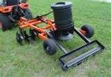 Food Plot Seeders photos