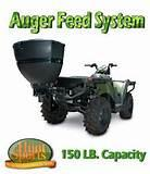 pictures of Atv Seeders Electric
