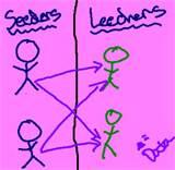 Peers Seeders Leechers
