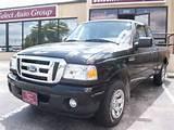 Cedar Auto Group